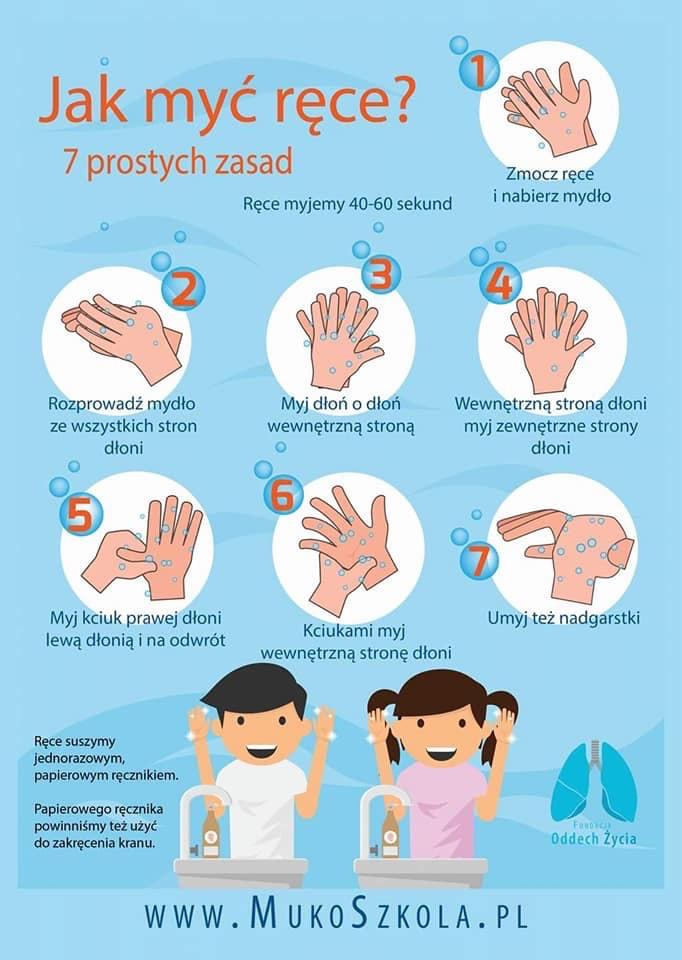 Jak unikać wzajemnych zakażeń infekcjami?